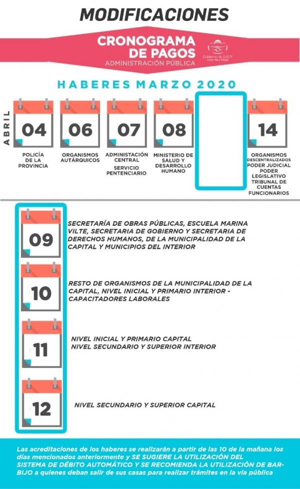 Modificaciones en el cronograma de pagos